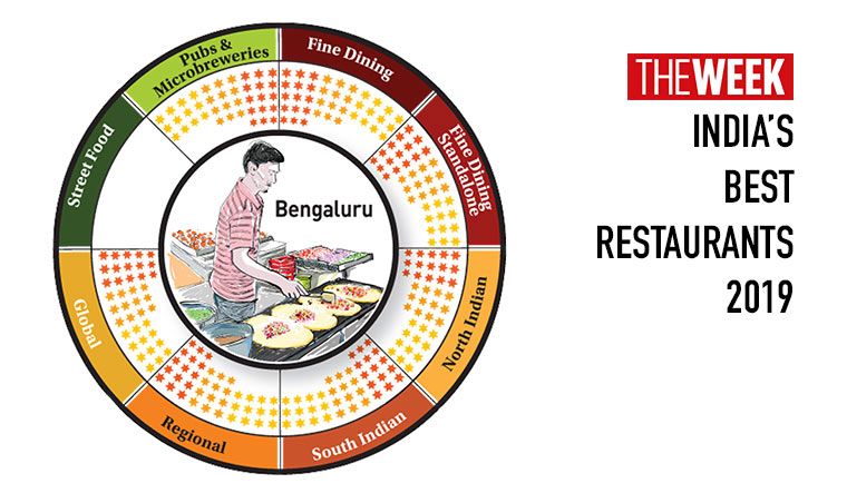 The best restaurants in Bengaluru in 2019
