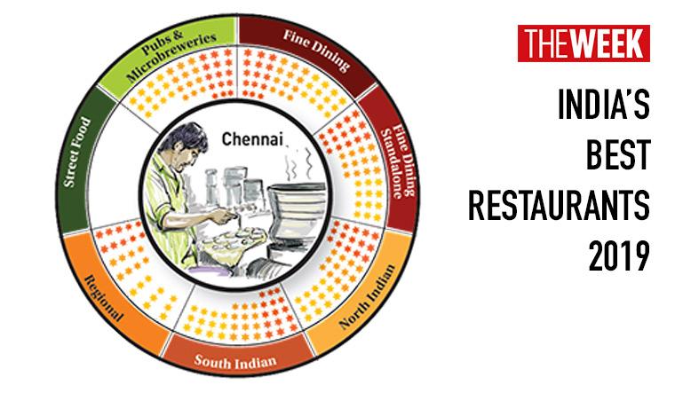 The best restaurants in Chennai in 2019