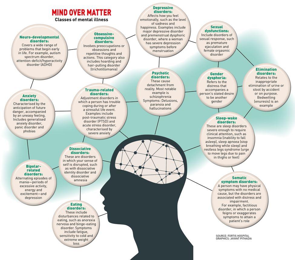 20-mind-over-matter