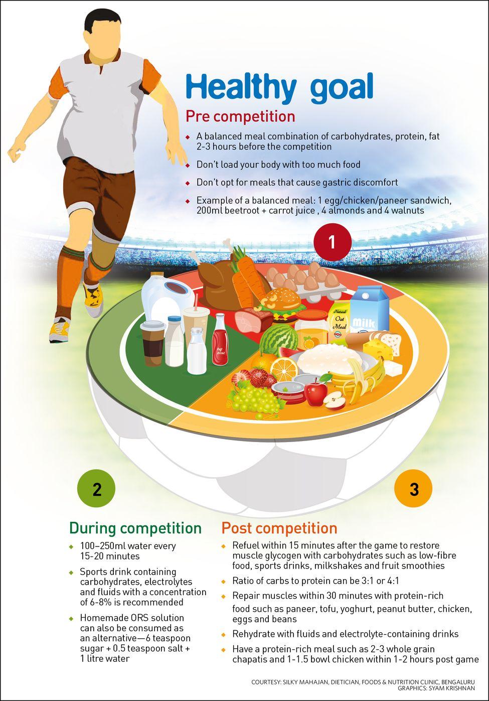 24-Healthy-goal