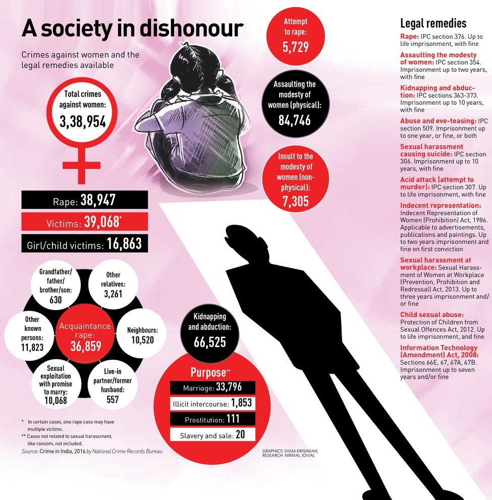 26-a-society-in-dishonour-week