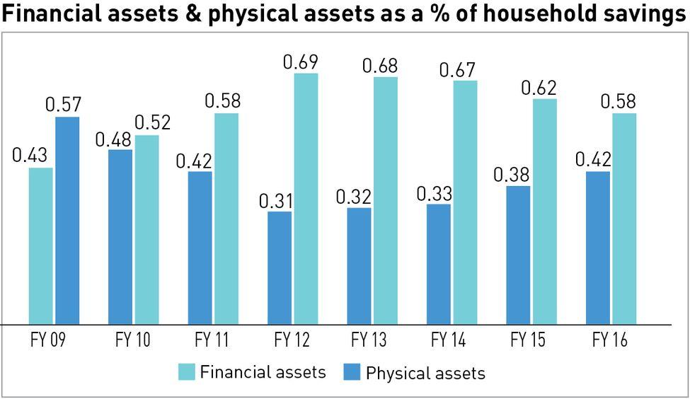 26-Financial-assets