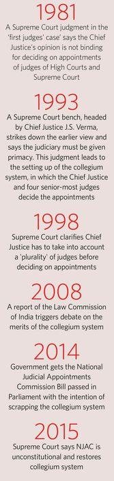 25-Supreme-Court