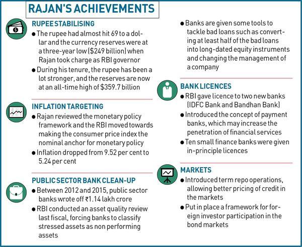 77-Rajans-achievements