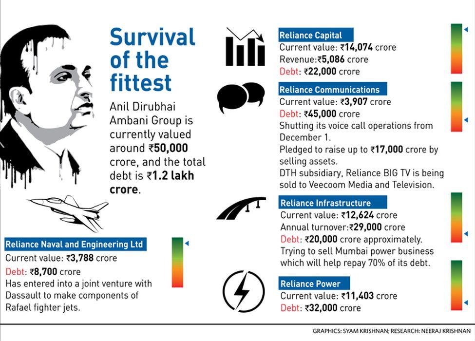 56-Survival