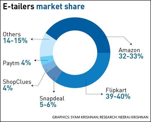59-market-share