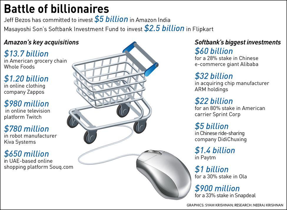 60-Battle-of-billionaires