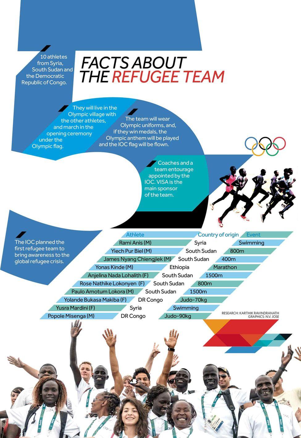 refugeeteam
