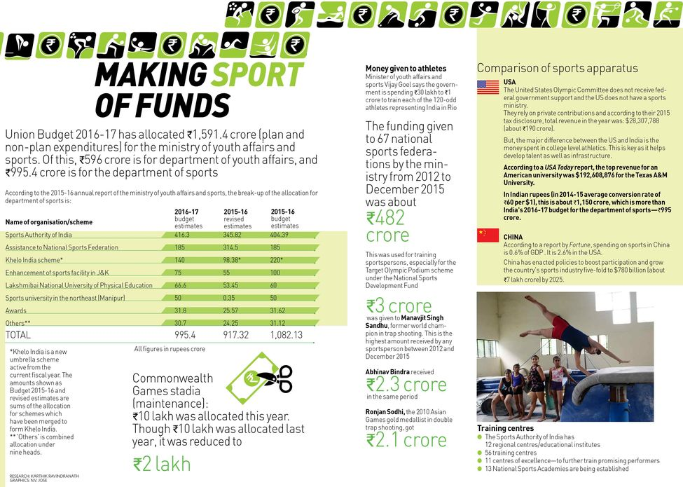 46-MAKING-SPORT-OF-FUNDS