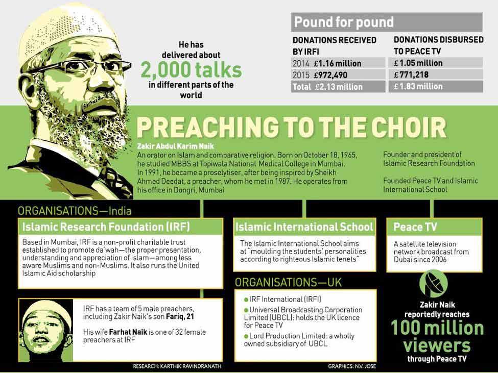 38-preaching