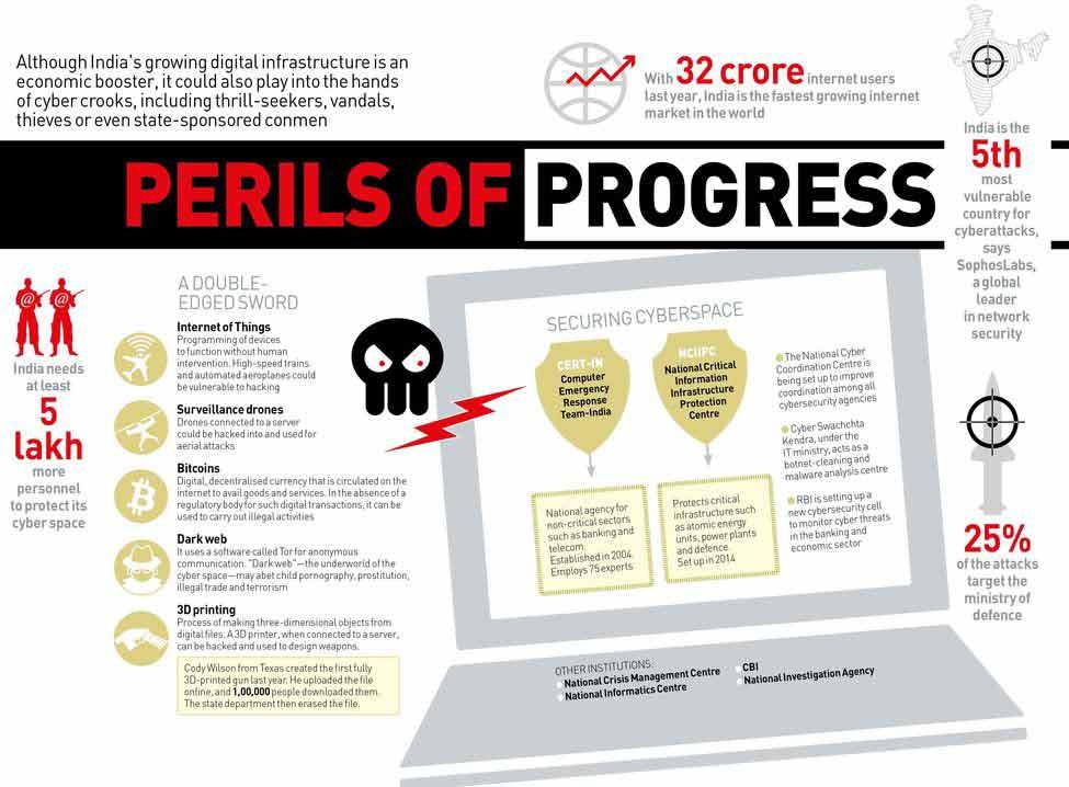 30-PERILS-OF-PROGRESS