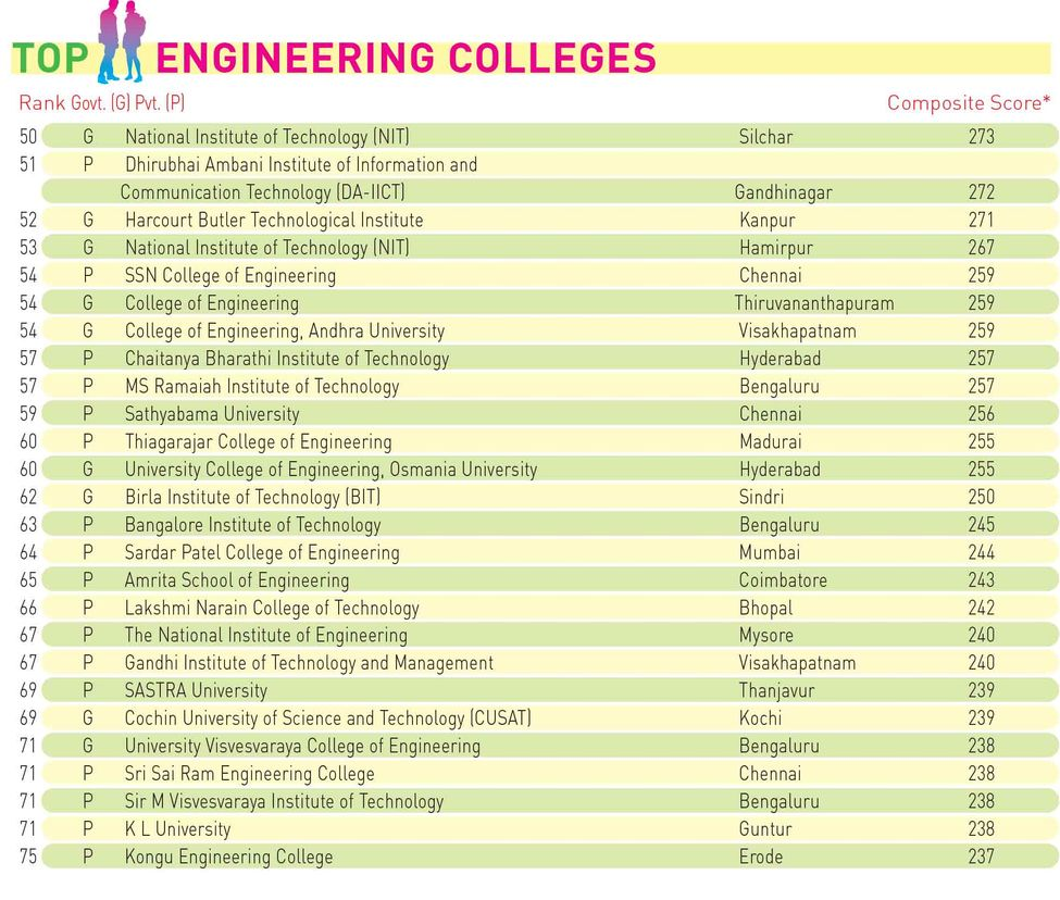 88engineering-All-2