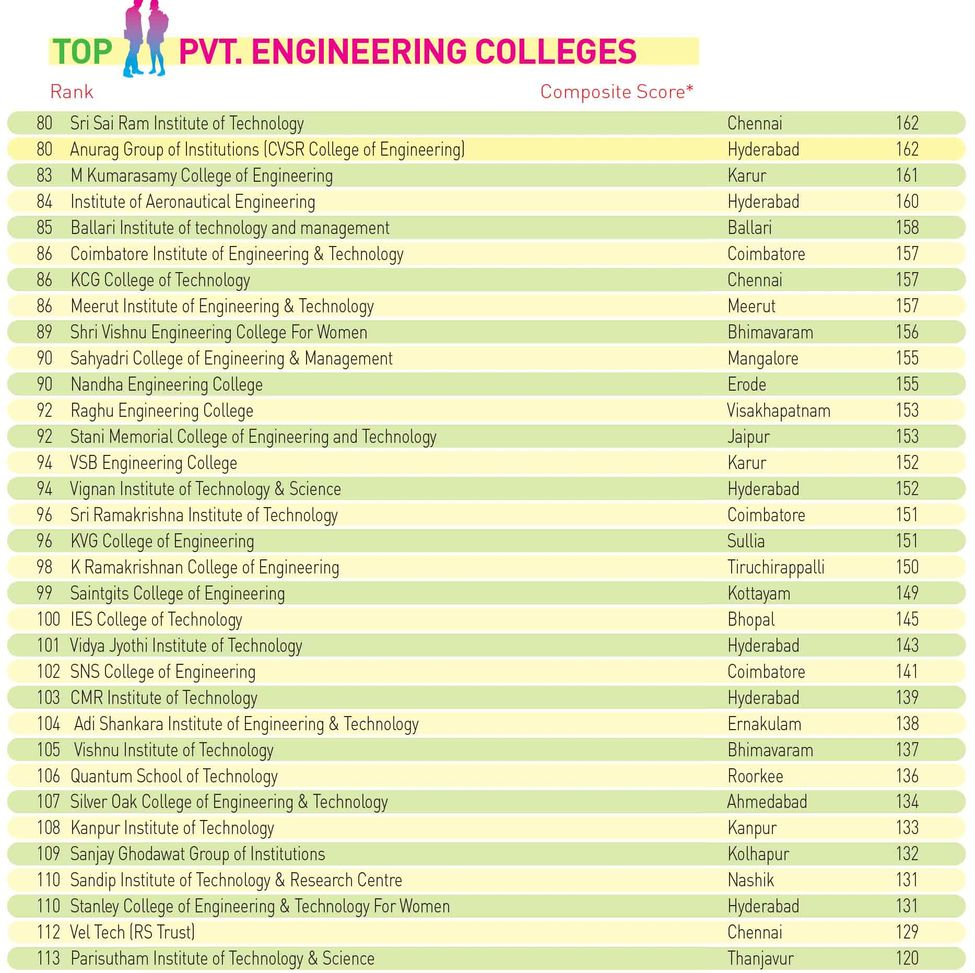 93engineering-Pvt-3