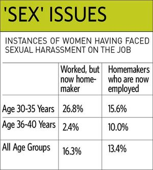 62-sex-issues