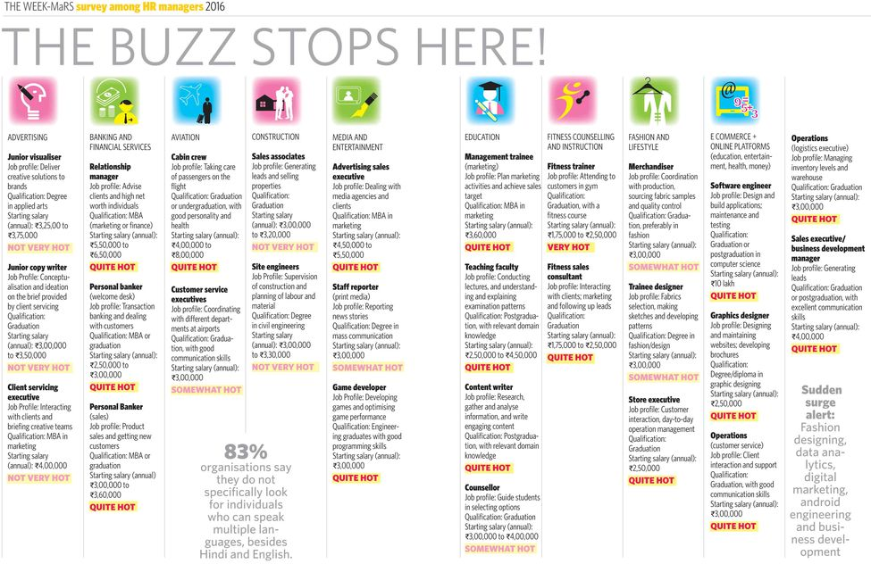 72-The-Buzz-Stops-Here