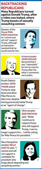 42-Backtracking-Republicans