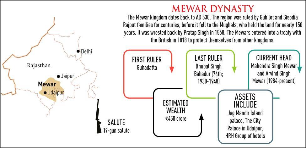 58-Mewar-dynasty