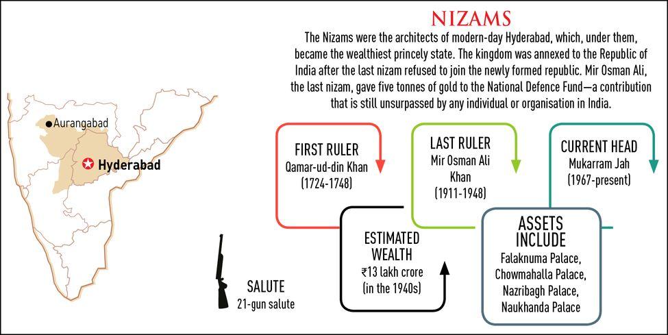 67-Nizams