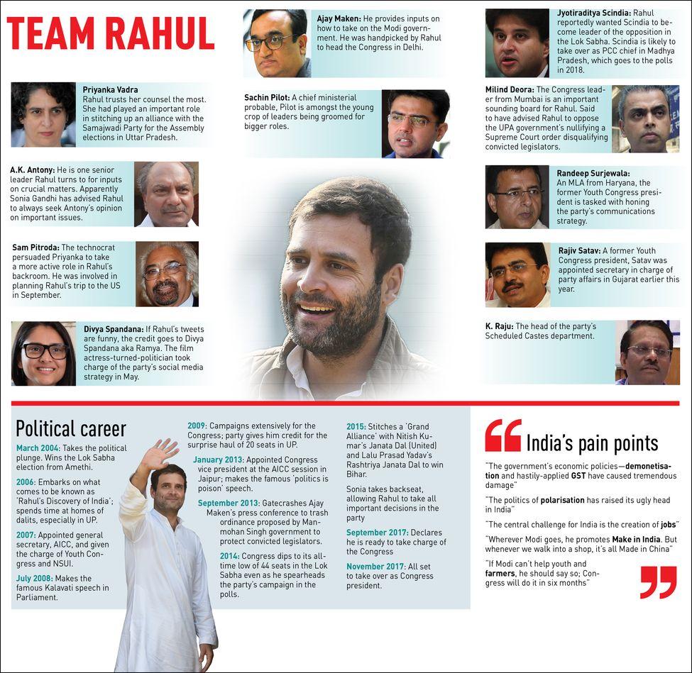 32-Team-Rahul