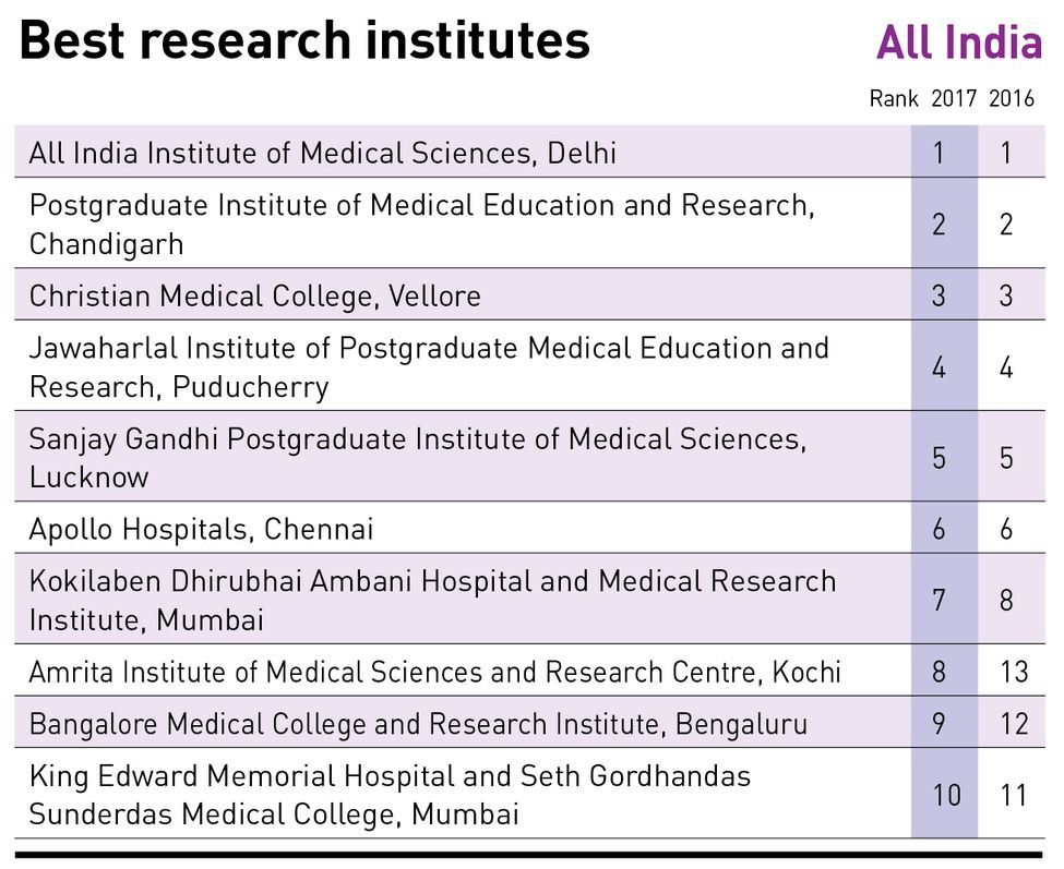 49-Best-research-institutes