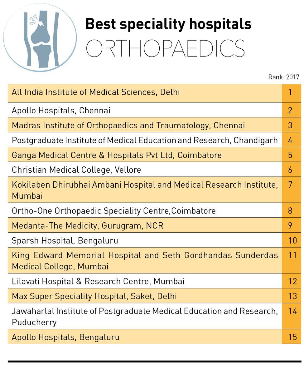 69-Orthopaedics