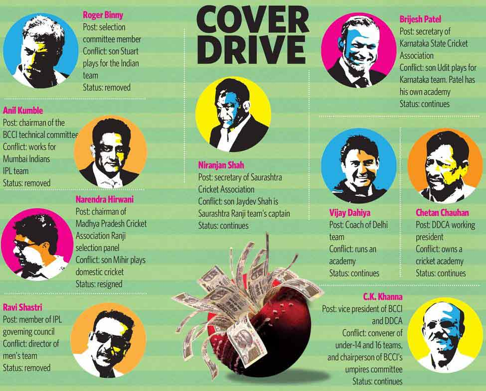 43CoverDrive