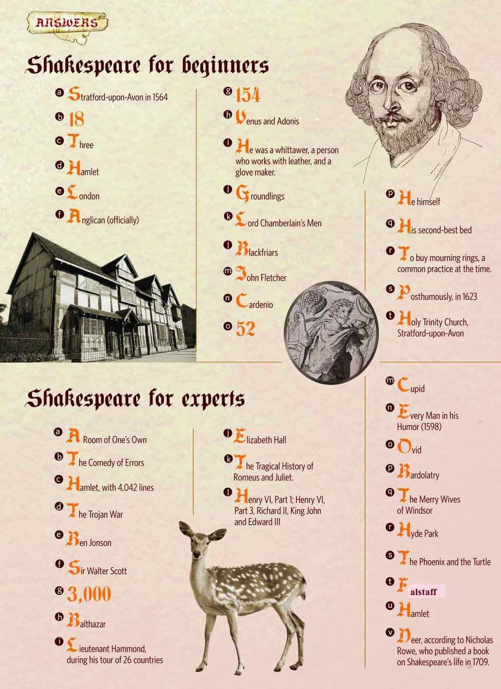 117Shakespeareanswers