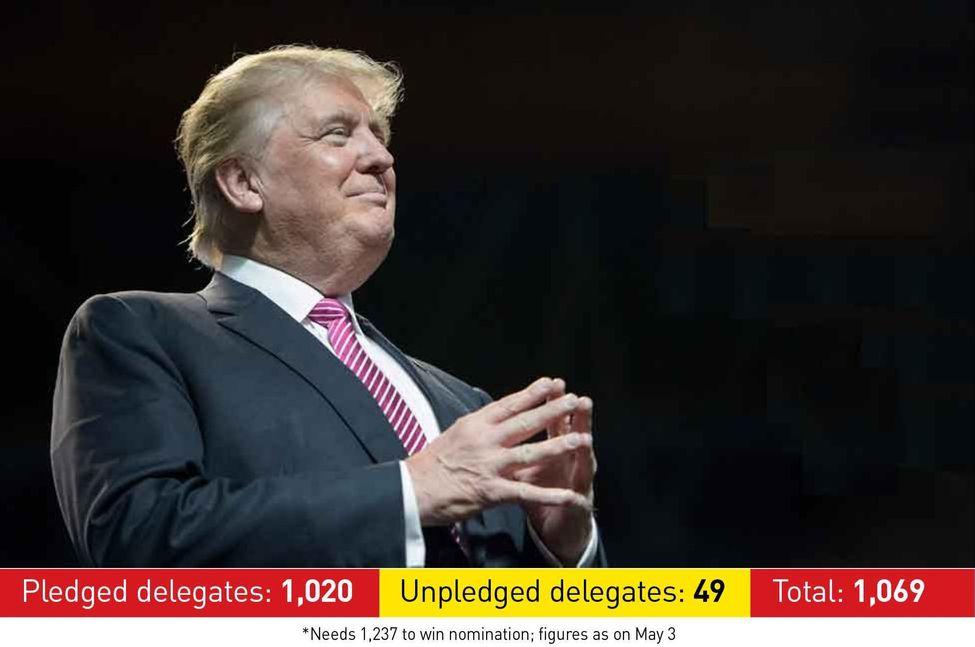 54DonaldTrump