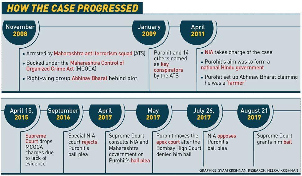 32-How-the-case-progressed-new