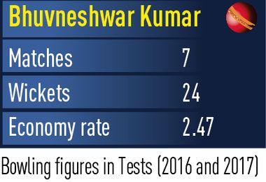 58-Bhuvneshwar-Kumar-graphics