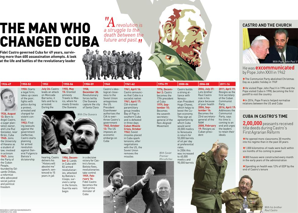 54-fidel-graphics