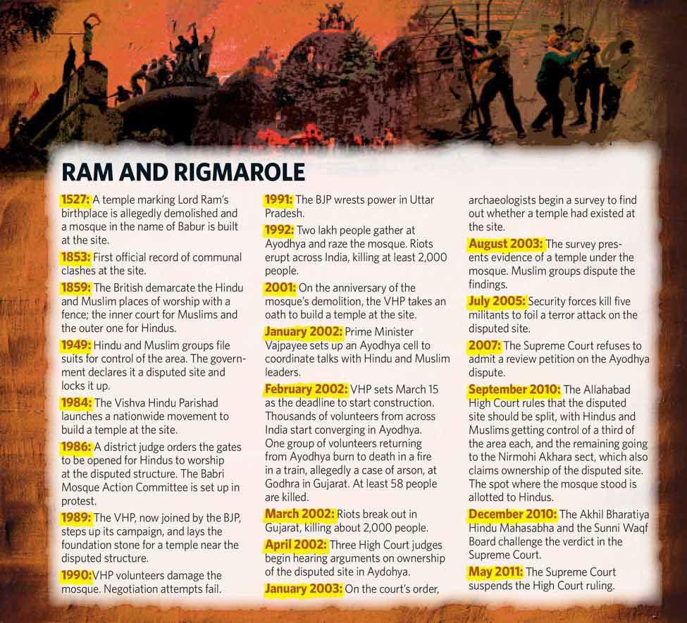 24Ram-and-rigmarole