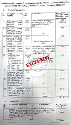 The ED list of Vijay Mallya's assets