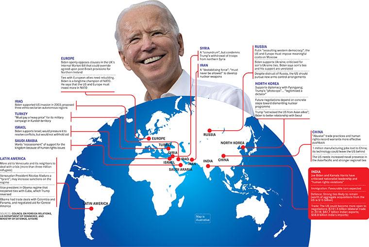 Biden's world