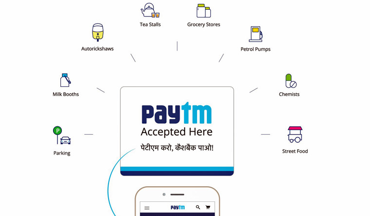 4000 cr investment in paytm recharge marquinn investments with high returns