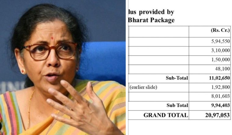 nirmala-sitharaman-financial-package-breakup