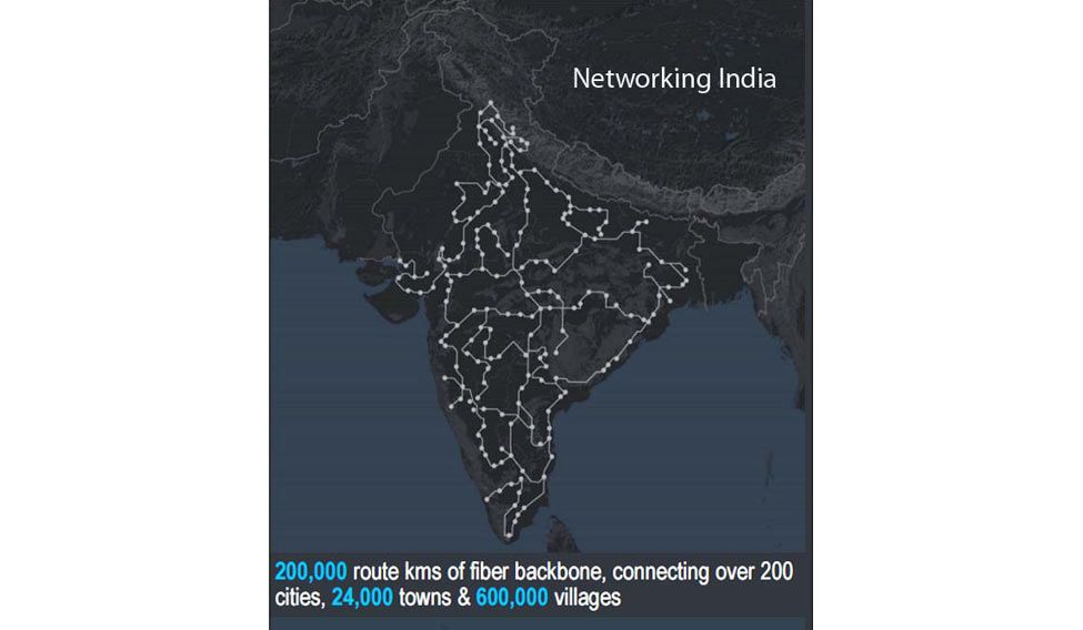 reliance-india-network