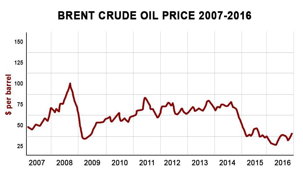 crude-oilsaju30sept2016