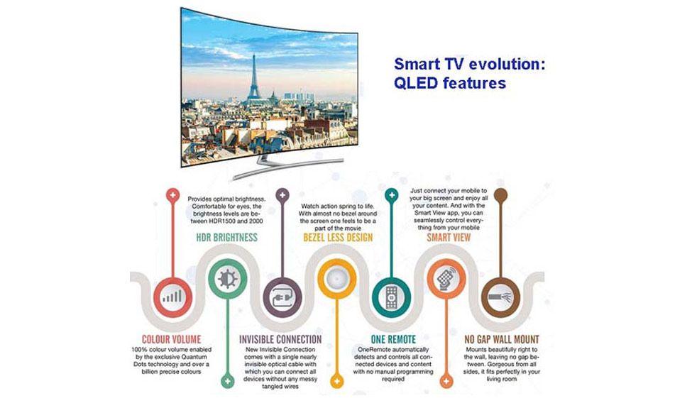 qled-technology