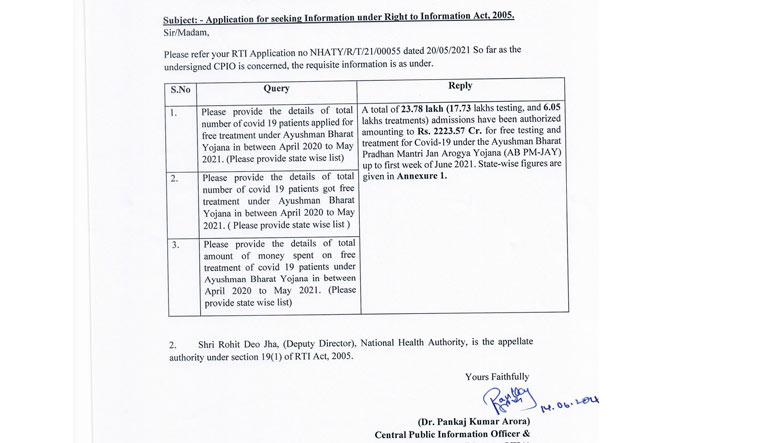 RTI-ayushmanbharat-page1-vivekpandey
