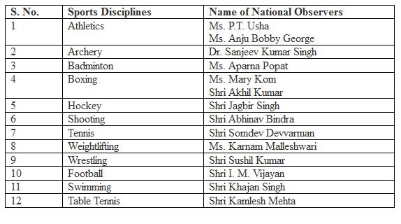 Bindra, Sushil appointed government observers