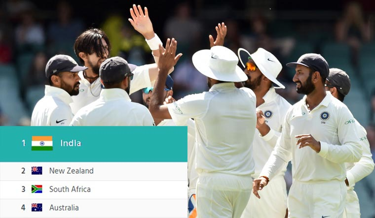 ICC Rankings: India, England maintain top spots in Tests