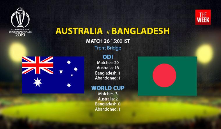 World Cup: Australia face resurgent Bangladesh