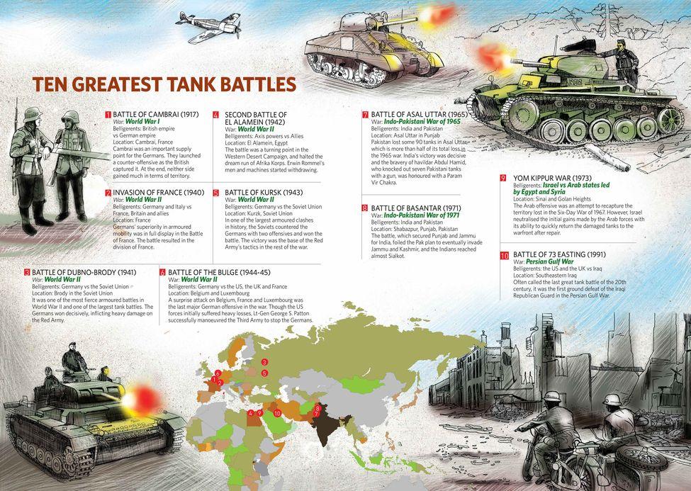 52-Ten-greatest-tank-battles