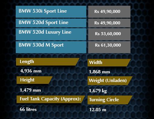 BMW 520d review: Five-star car
