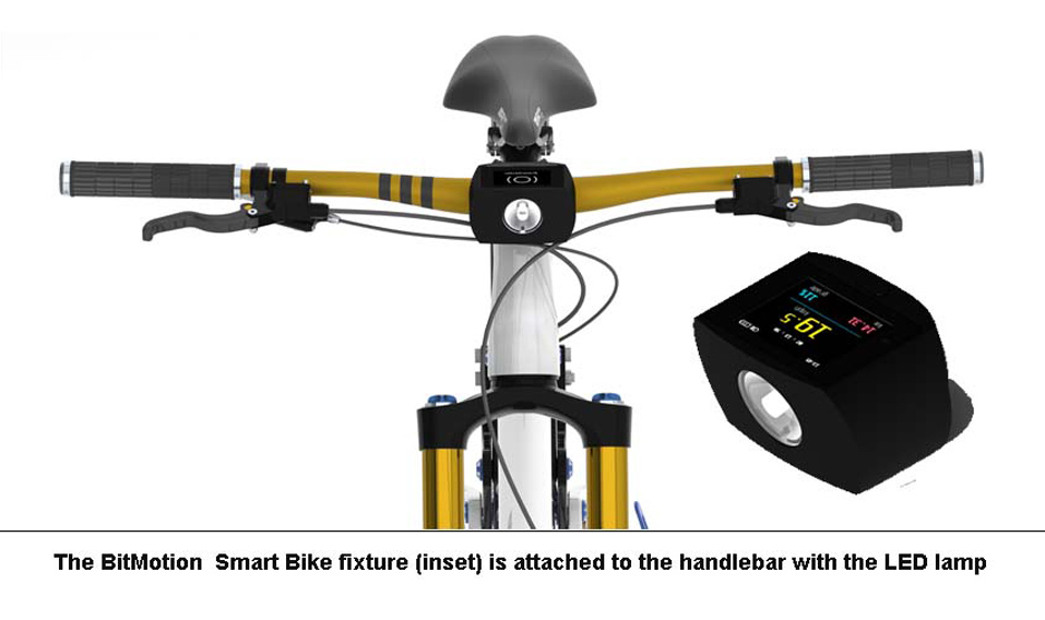 bitmotrionsmart-bike-kit