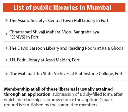 List-of-public-libraries-in-Mumbai