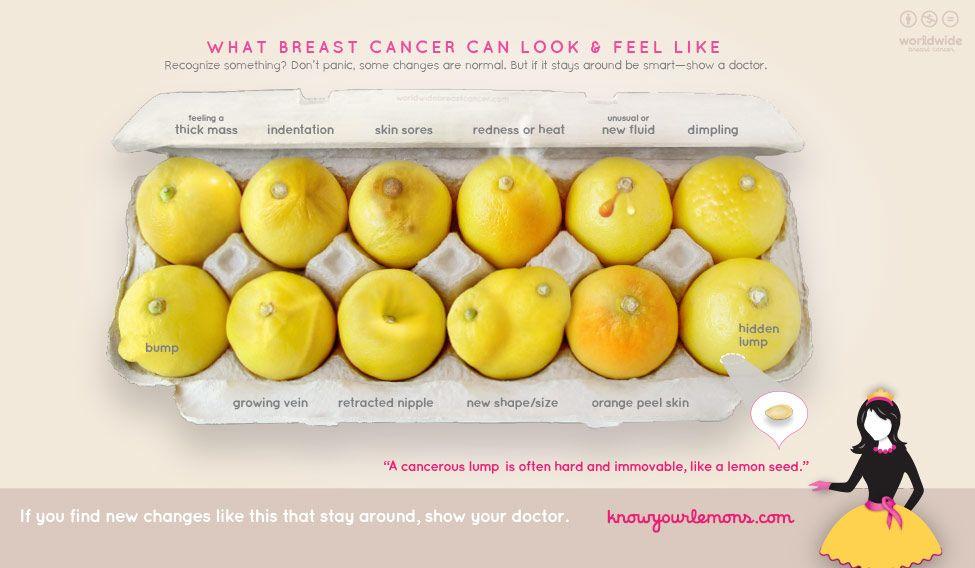 lemons-cancer